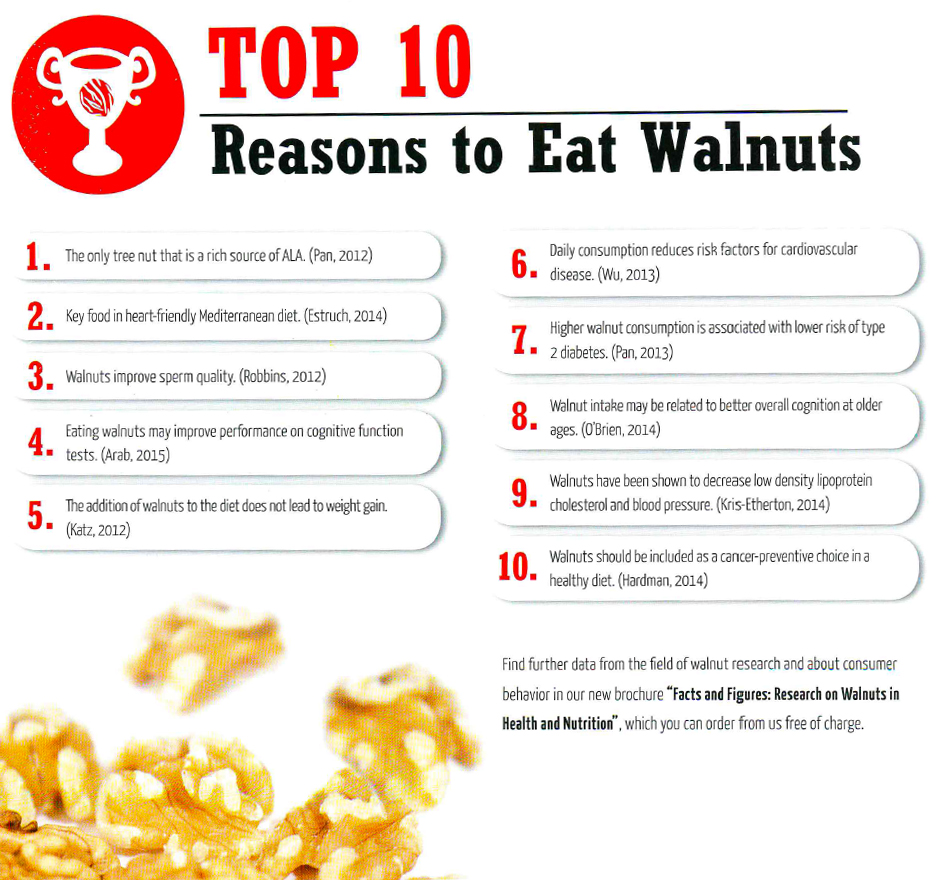 Top10-Walnuts